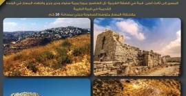 Silwad -Altaybih Tour